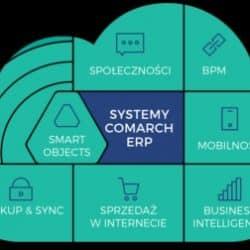 Oprogramowanie dla firm Comarch ERP 4.0
